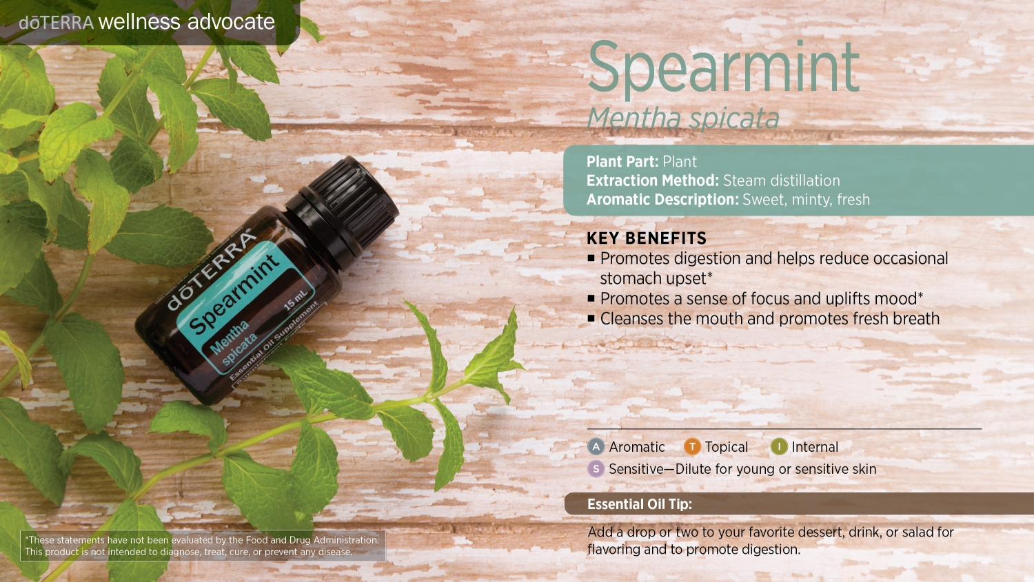 Doterra spearmint oil