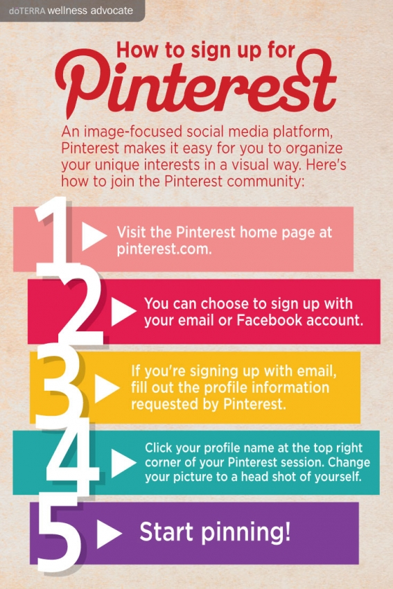 How to sign up for Pinterest to market Doterra